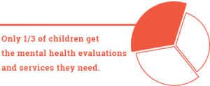 Health Information: mental health in southern Rhode Island (south county)